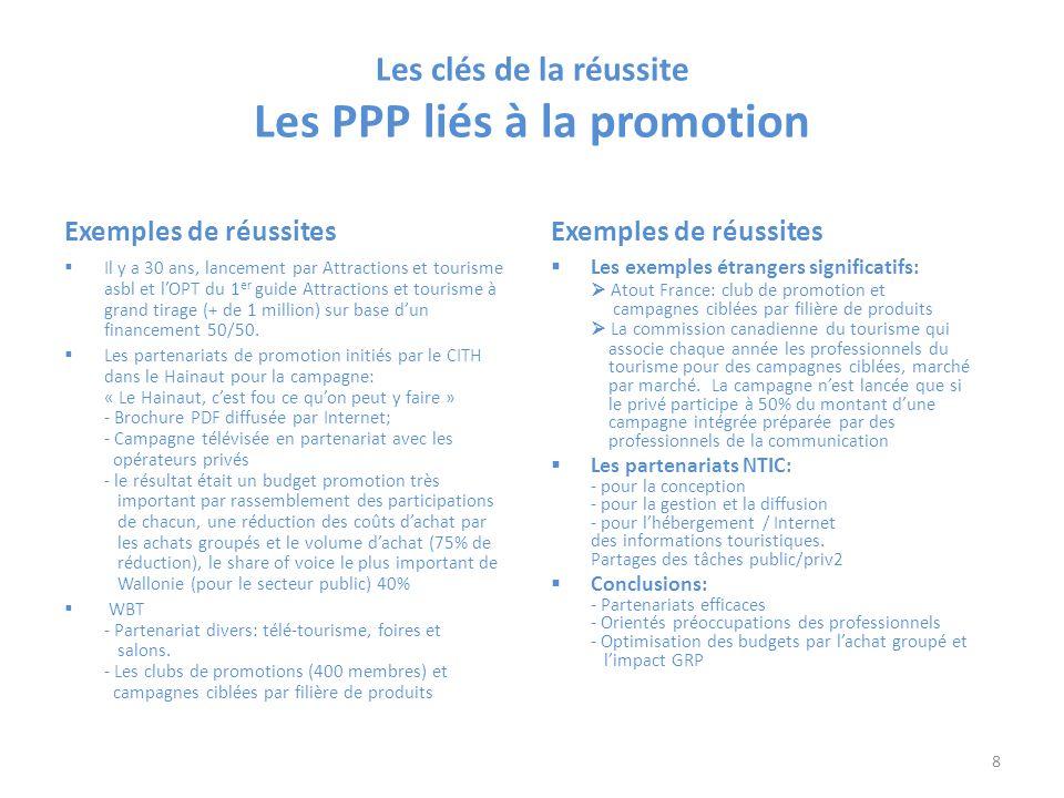 Les clés de la réussite Les PPP liés à la promotion Exemples de réussites Il y a 30 ans, lancement par Attractions et tourisme asbl et lOPT du 1 er guide Attractions et tourisme à grand tirage (+ de 1 million) sur base dun financement 50/50.