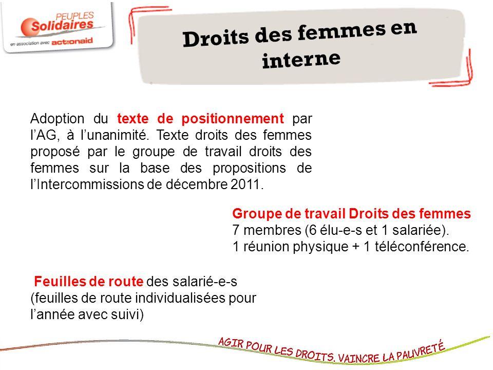 Droits des femmes en interne Adoption du texte de positionnement par lAG, à lunanimité. Texte droits des femmes proposé par le groupe de travail droit