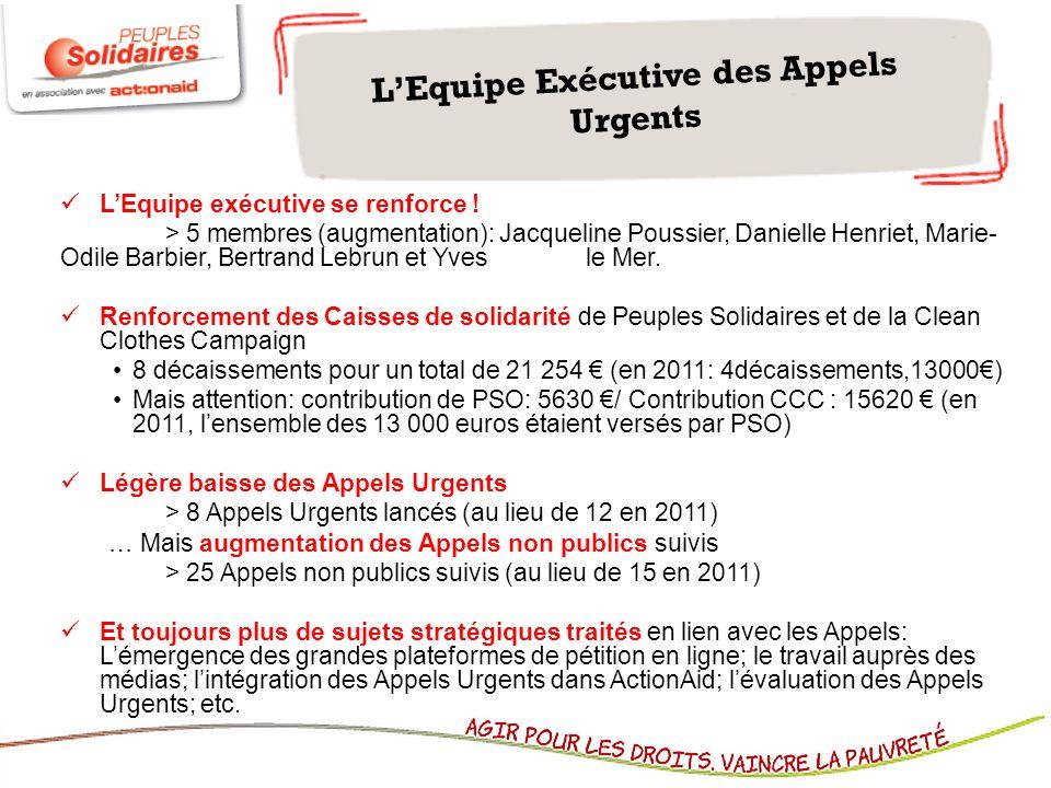 LEquipe Exécutive des Appels Urgents LEquipe exécutive se renforce ! > 5 membres (augmentation): Jacqueline Poussier, Danielle Henriet, Marie- Odile B