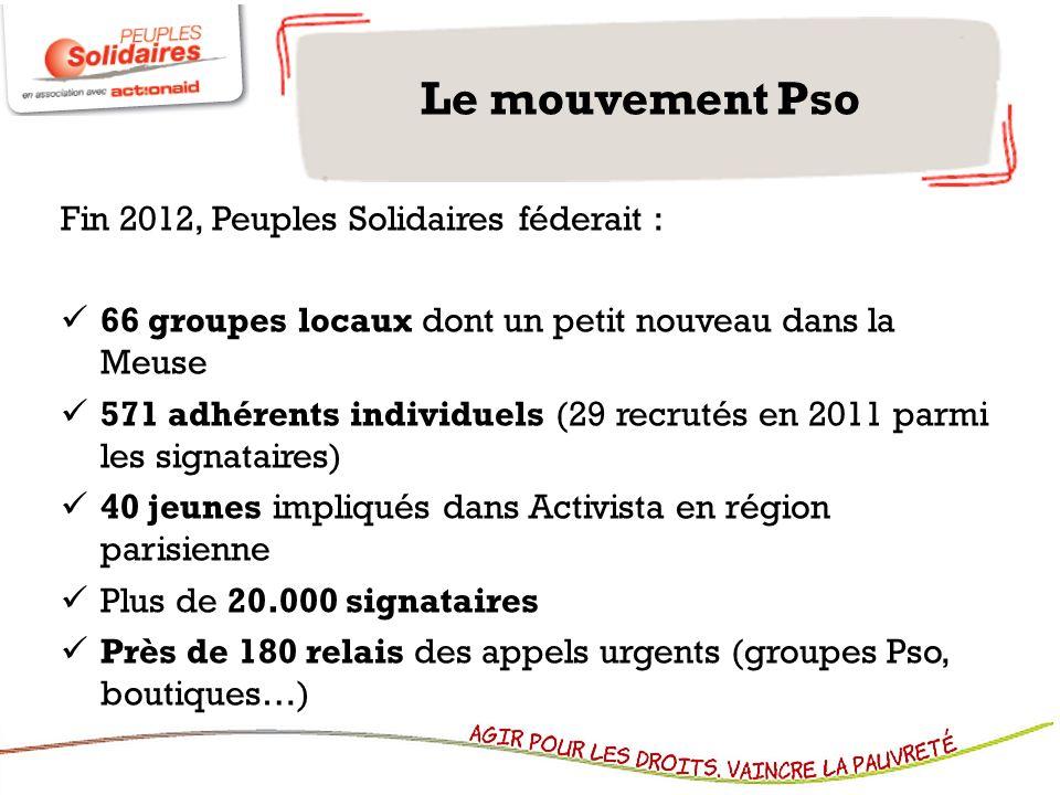 Le mouvement Pso Fin 2012, Peuples Solidaires féderait : 66 groupes locaux dont un petit nouveau dans la Meuse 571 adhérents individuels (29 recrutés
