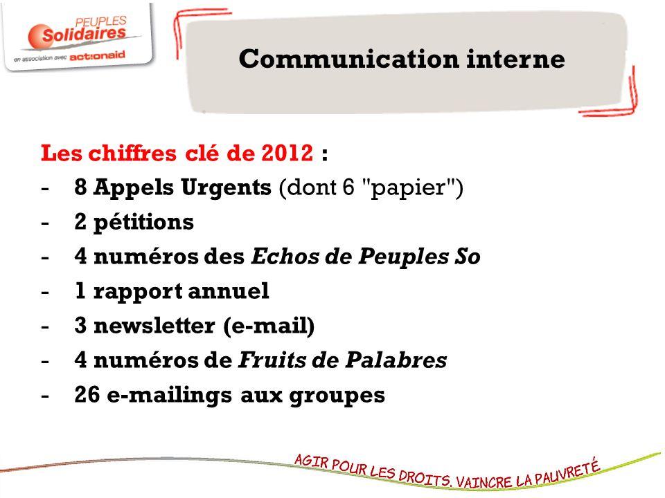 Communication interne Les chiffres clé de 2012 : -8 Appels Urgents (dont 6 papier ) -2 pétitions -4 numéros des Echos de Peuples So -1 rapport annuel -3 newsletter (e-mail) -4 numéros de Fruits de Palabres -26 e-mailings aux groupes