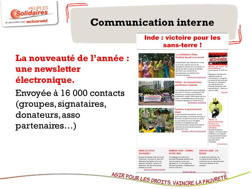 Communication interne La nouveauté de lannée : une newsletter électronique. Envoyée à 16 000 contacts (groupes, signataires, donateurs, asso partenair