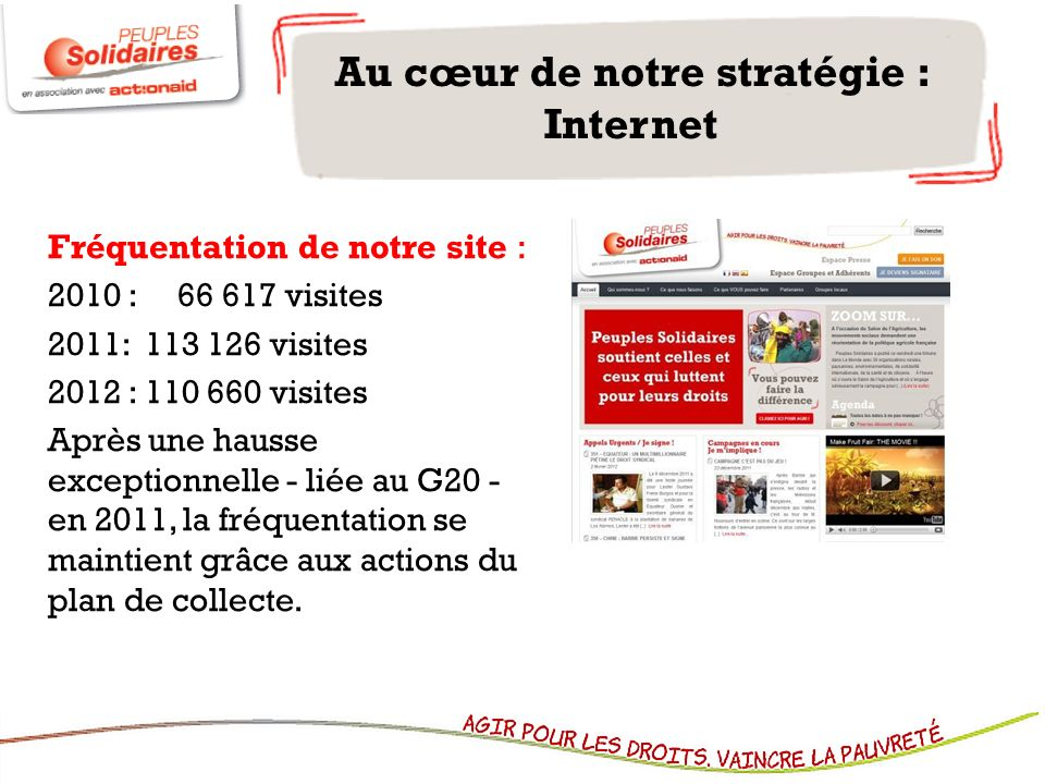 Au cœur de notre stratégie : Internet Fréquentation de notre site : 2010 : 66 617 visites 2011: 113 126 visites 2012 : 110 660 visites Après une hausse exceptionnelle - liée au G20 - en 2011, la fréquentation se maintient grâce aux actions du plan de collecte.