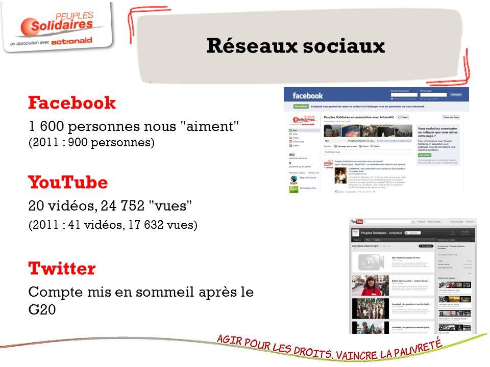 Réseaux sociaux Facebook 1 600 personnes nous aiment (2011 : 900 personnes) YouTube 20 vidéos, 24 752 vues (2011 : 41 vidéos, 17 632 vues) Twitter Compte mis en sommeil après le G20
