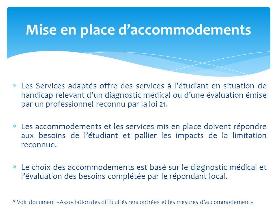 Les Services adaptés offre des services à létudiant en situation de handicap relevant dun diagnostic médical ou dune évaluation émise par un professionnel reconnu par la loi 21.