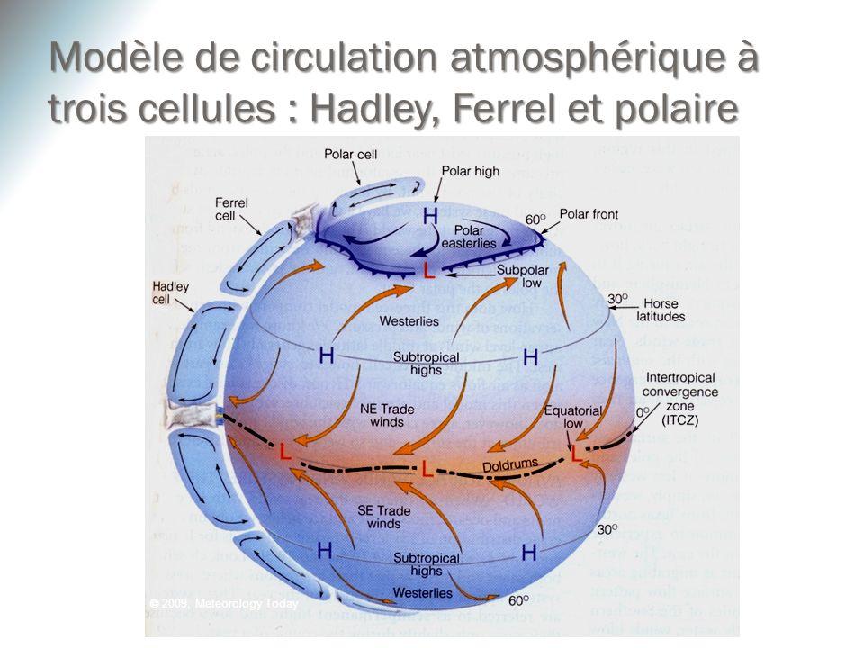 2009, Meteorology Today Modèle de circulation atmosphérique à trois cellules : Hadley, Ferrel et polaire