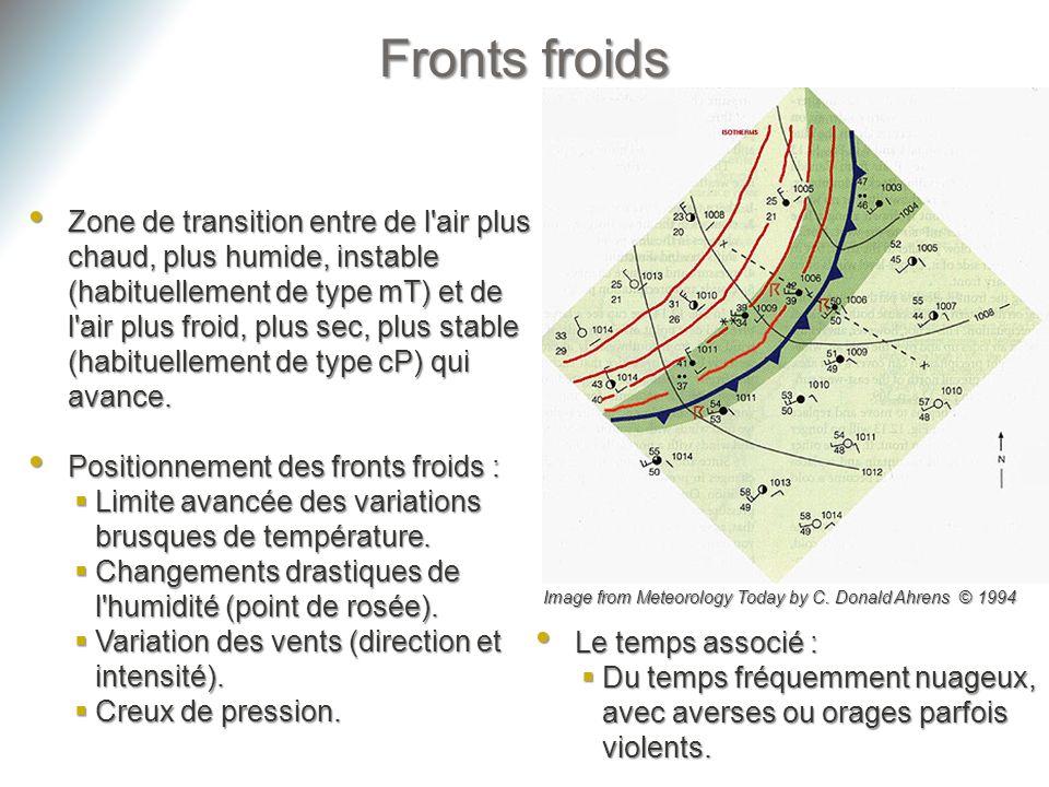 Zone de transition entre de l'air plus chaud, plus humide, instable (habituellement de type mT) et de l'air plus froid, plus sec, plus stable (habitue