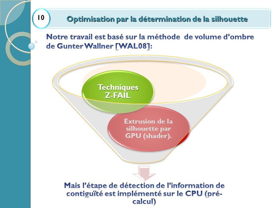 Optimisation par la détermination de la silhouette 10 Techniques Z-FAIL
