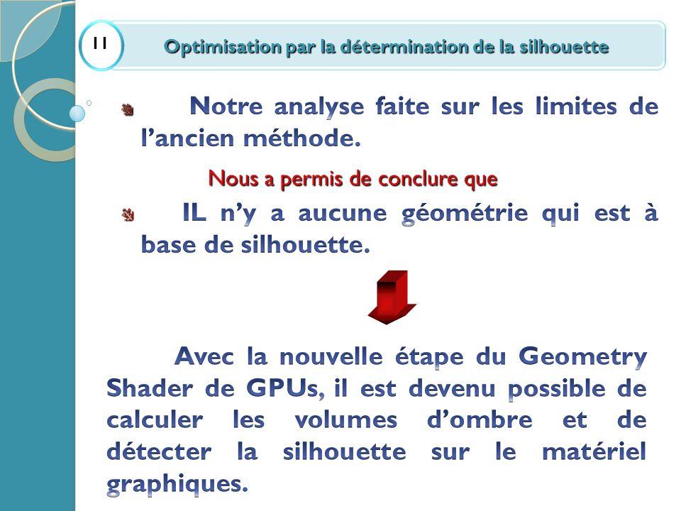 Nous a permis de conclure que Optimisation par la détermination de la silhouette 11