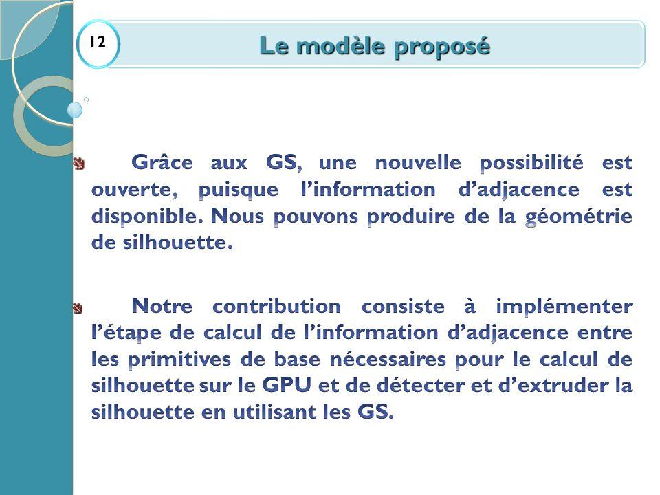 Le modèle proposé 12
