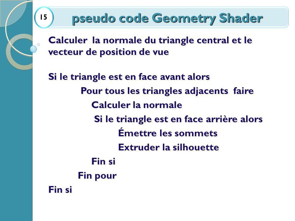 Calculer la normale du triangle central et le vecteur de position de vue Si le triangle est en face avant alors Pour tous les triangles adjacents fair