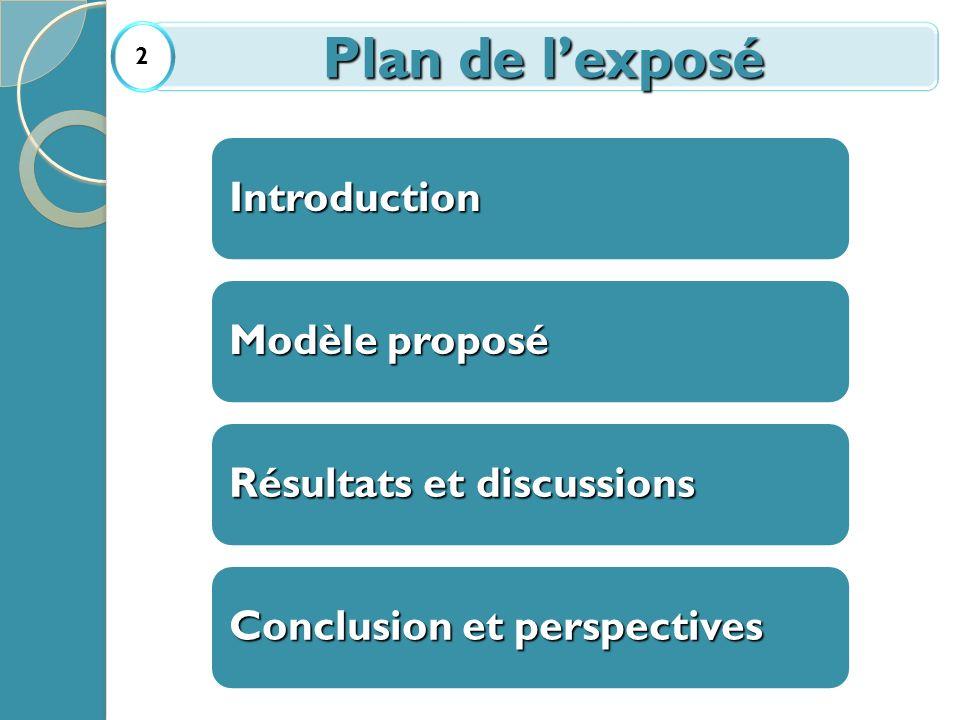 Plan de lexposé 2 Introduction Modèle proposé Résultats et discussions Conclusion et perspectives