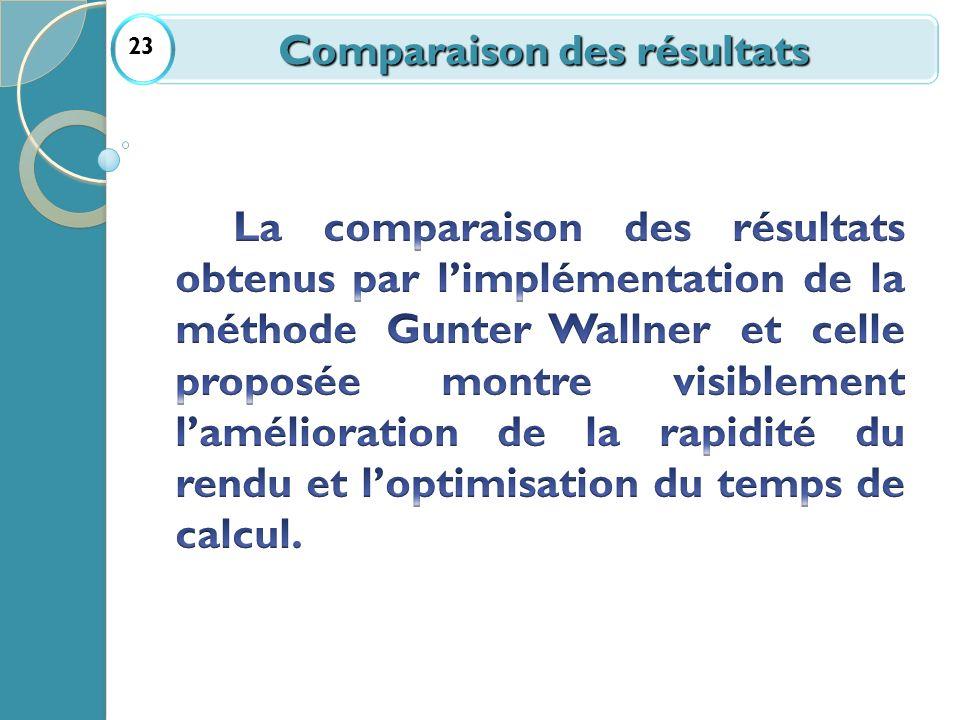 Comparaison des résultats 23