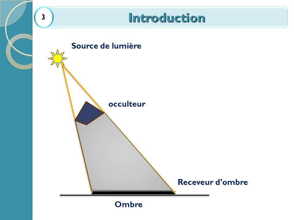 occulteur Source de lumière Receveur dombre Ombre Introduction 3