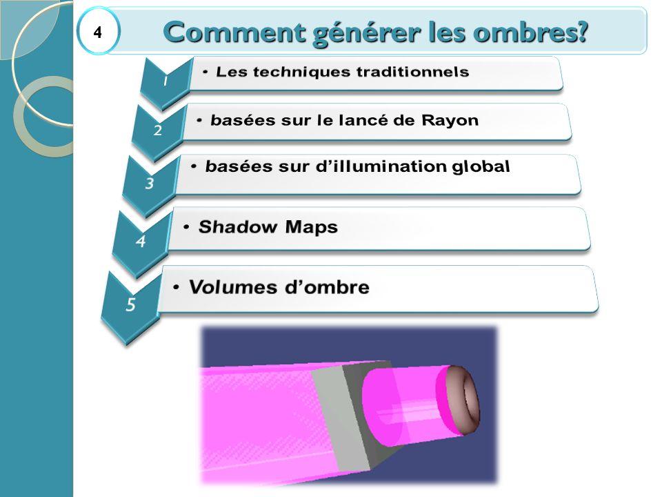 Source de lumière occulteur receiver oeil extrusion de la silhouette Face avant Arête Silhouette Comment construire les volumes d ombre .