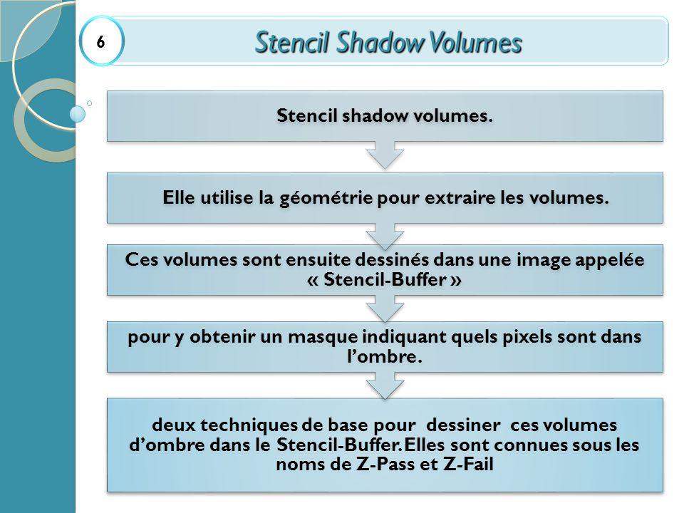 Stencil Shadow Volumes 6 deux techniques de base pour dessiner ces volumes dombre dans le Stencil-Buffer. Elles sont connues sous les noms de Z-Pass e