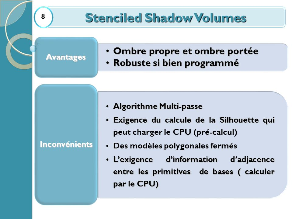 Optimisations Stenciled Shadow Volumes 9 Optimisation par la réduction de la géométrie Optimisation du rendu des Volumes dombre Programmes Shaders pour le rendu du volume dombre Optimisation par la détermination de la silhouette en utilisation du Geometry Shader (notre contribution)