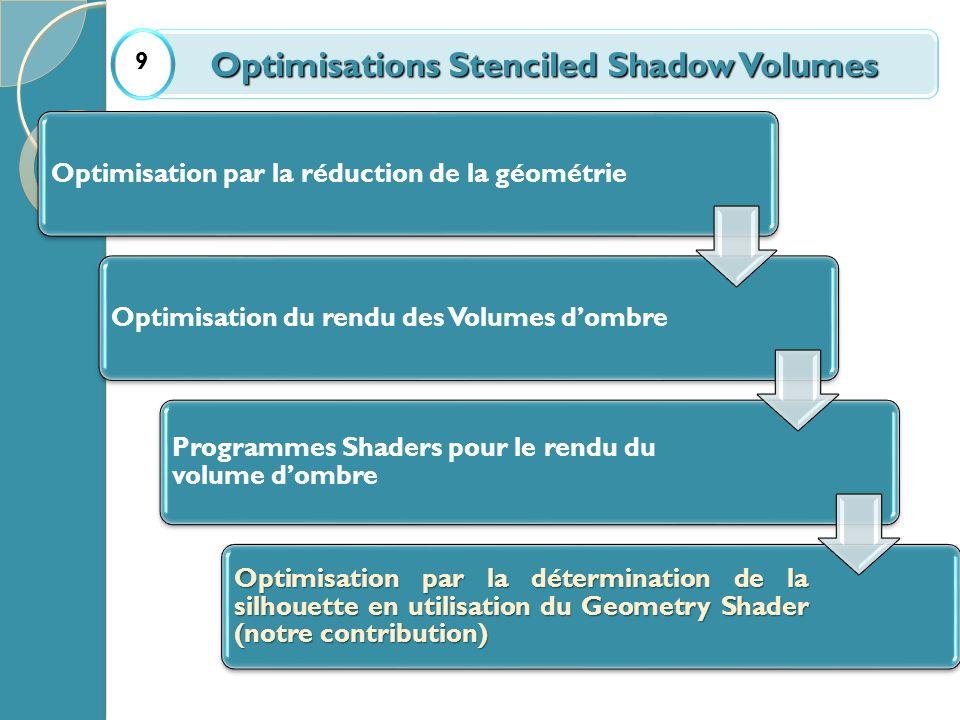 Optimisations Stenciled Shadow Volumes 9 Optimisation par la réduction de la géométrie Optimisation du rendu des Volumes dombre Programmes Shaders pou