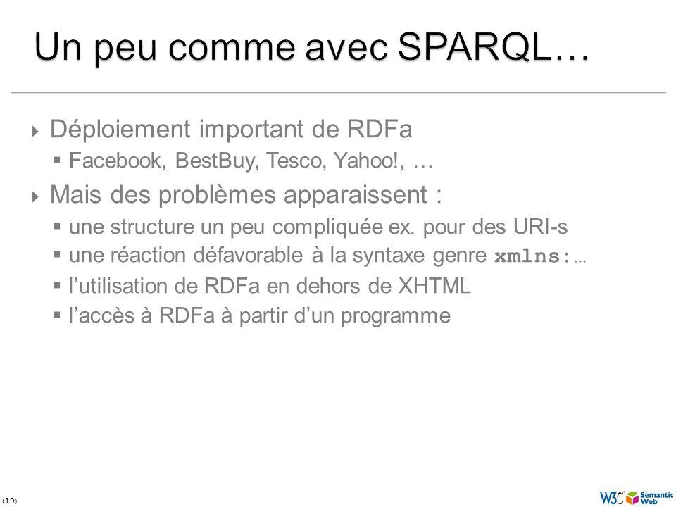 (19) Déploiement important de RDFa Facebook, BestBuy, Tesco, Yahoo!, … Mais des problèmes apparaissent : une structure un peu compliquée ex. pour des