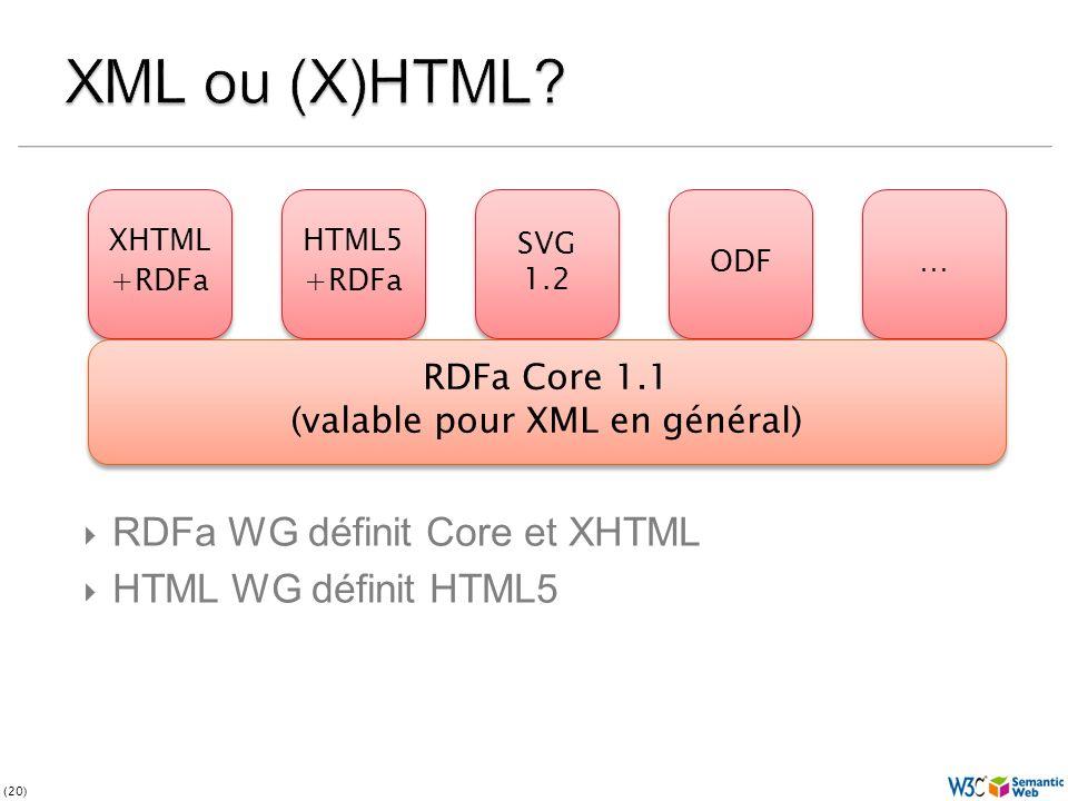 (20) RDFa WG définit Core et XHTML HTML WG définit HTML5 XHTML +RDFa HTML5 +RDFa SVG 1.2 SVG 1.2 … … ODF RDFa Core 1.1 (valable pour XML en général) R