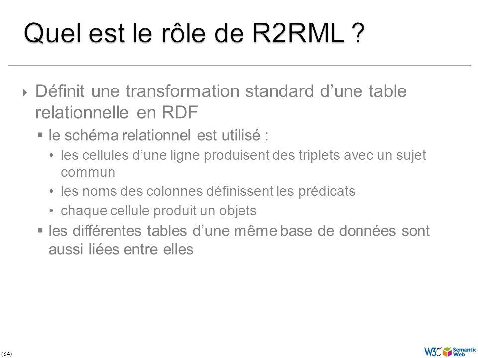 (34) Définit une transformation standard dune table relationnelle en RDF le schéma relationnel est utilisé : les cellules dune ligne produisent des triplets avec un sujet commun les noms des colonnes définissent les prédicats chaque cellule produit un objets les différentes tables dune même base de données sont aussi liées entre elles