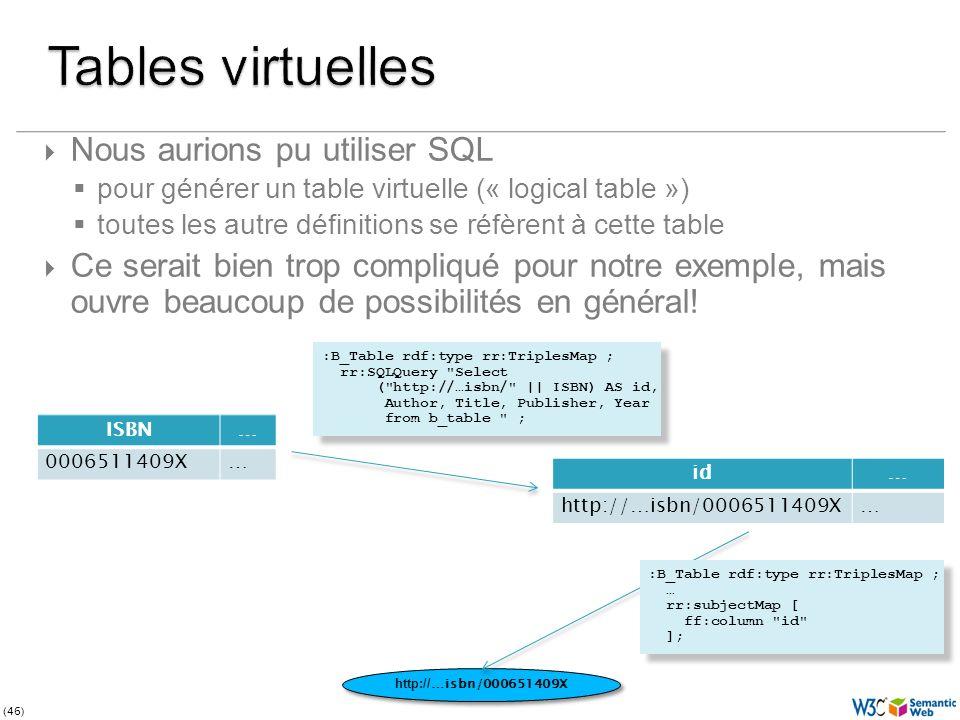 (46) Nous aurions pu utiliser SQL pour générer un table virtuelle (« logical table ») toutes les autre définitions se réfèrent à cette table Ce serait