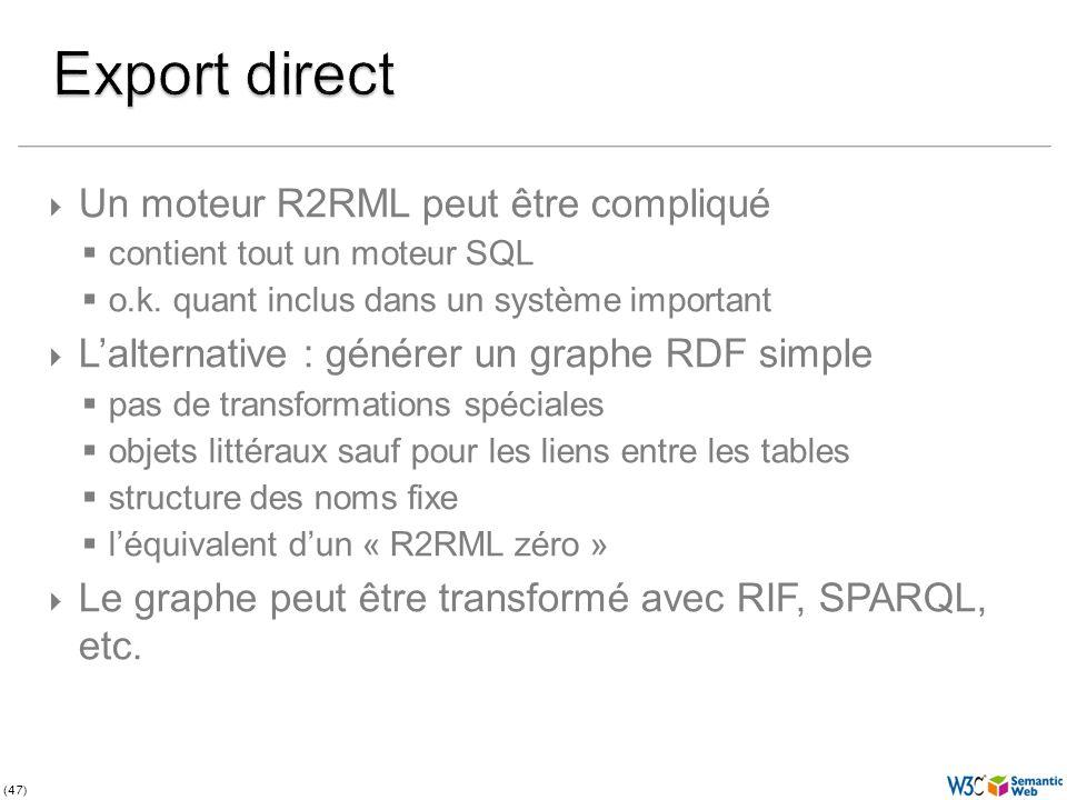 (47) Un moteur R2RML peut être compliqué contient tout un moteur SQL o.k. quant inclus dans un système important Lalternative : générer un graphe RDF