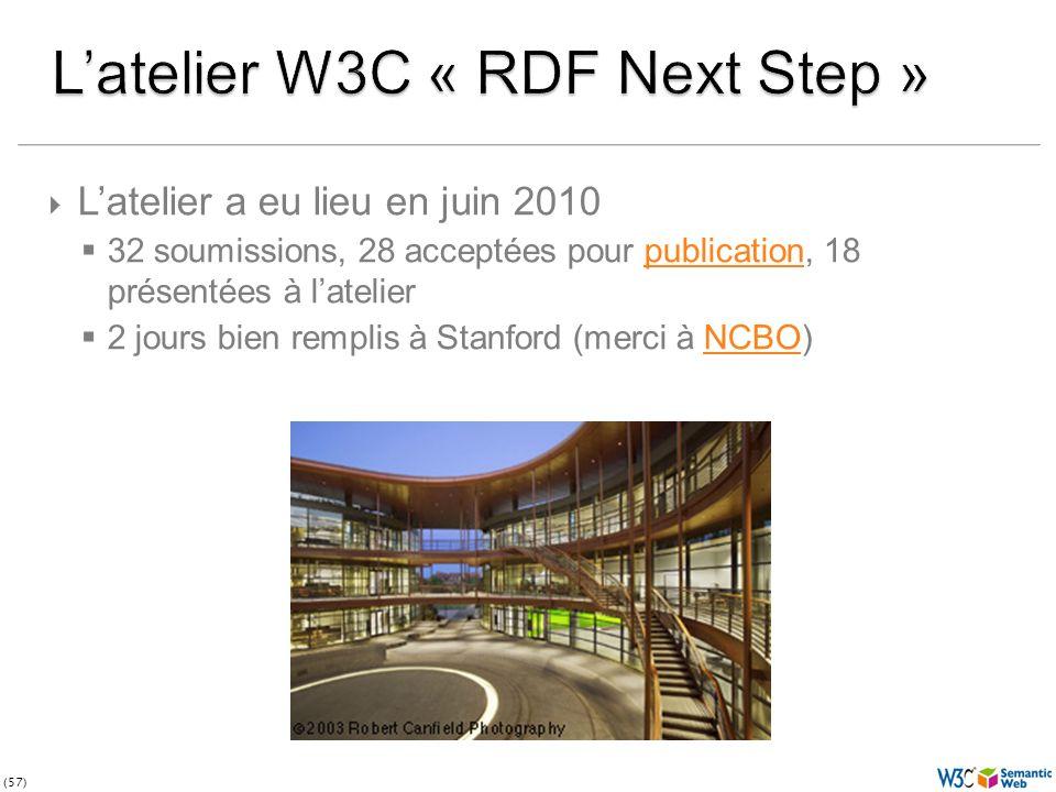 (57) Latelier a eu lieu en juin 2010 32 soumissions, 28 acceptées pour publication, 18 présentées à latelierpublication 2 jours bien remplis à Stanfor