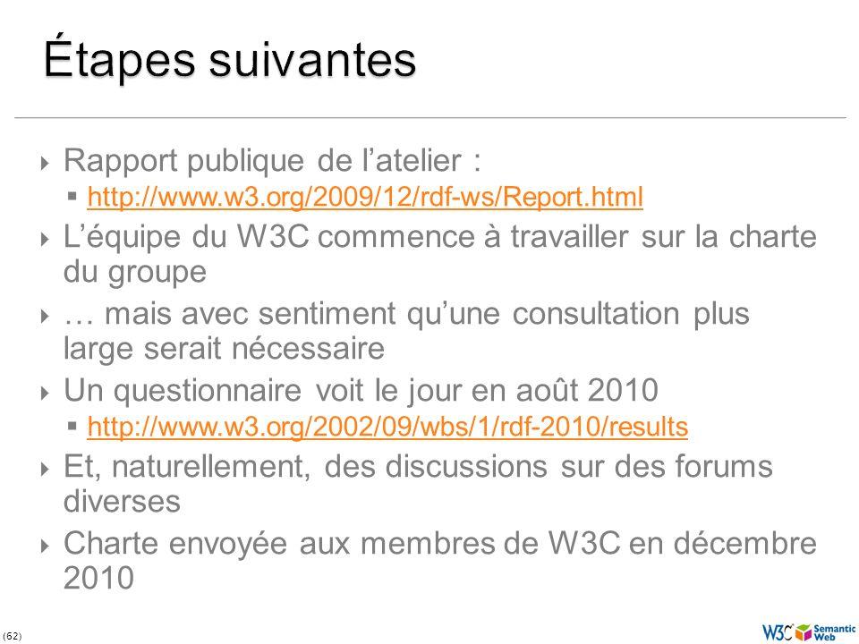 (62) Rapport publique de latelier : http://www.w3.org/2009/12/rdf-ws/Report.html Léquipe du W3C commence à travailler sur la charte du groupe … mais avec sentiment quune consultation plus large serait nécessaire Un questionnaire voit le jour en août 2010 http://www.w3.org/2002/09/wbs/1/rdf-2010/results Et, naturellement, des discussions sur des forums diverses Charte envoyée aux membres de W3C en décembre 2010