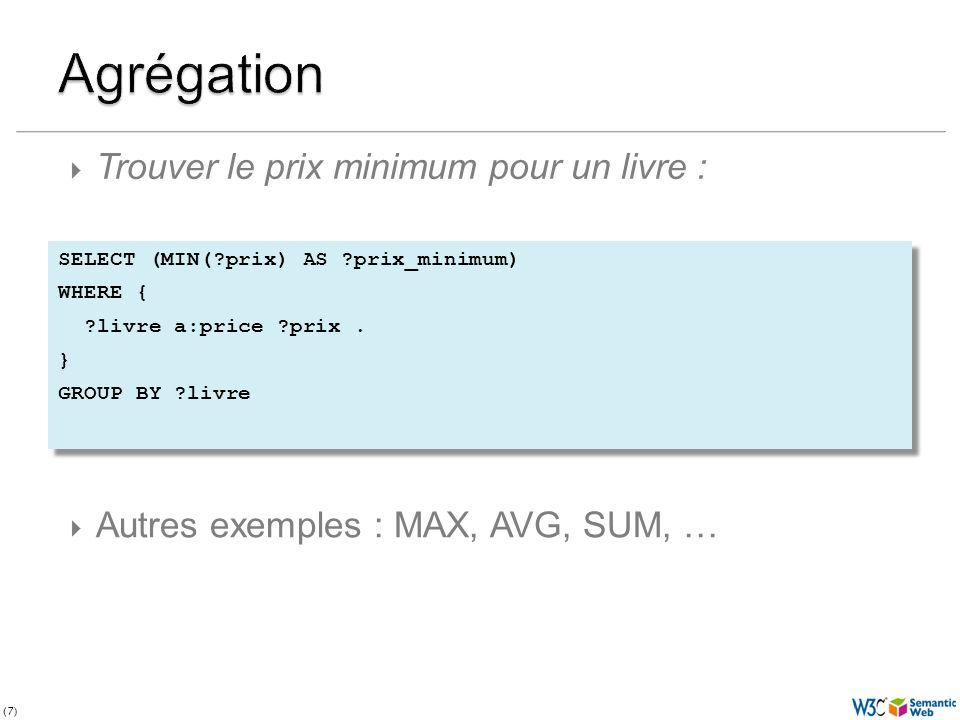 (28) [ rdfa:prefix rdfs ; rdfa:uri http://www.w3.org/2000/01/rdf-schema# ].