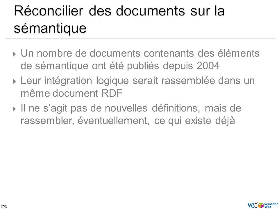 (70) Un nombre de documents contenants des éléments de sémantique ont été publiés depuis 2004 Leur intégration logique serait rassemblée dans un même document RDF Il ne sagit pas de nouvelles définitions, mais de rassembler, éventuellement, ce qui existe déjà