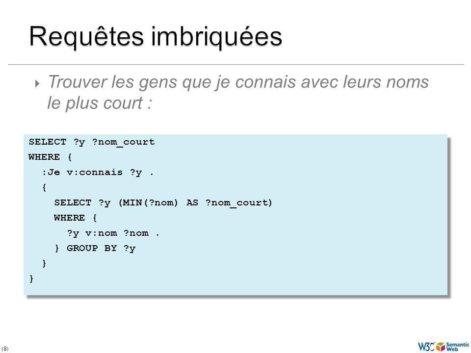 (9) CONSTRUCT { ?id a:title Mon titre .} WHERE { ?book ?isbn.