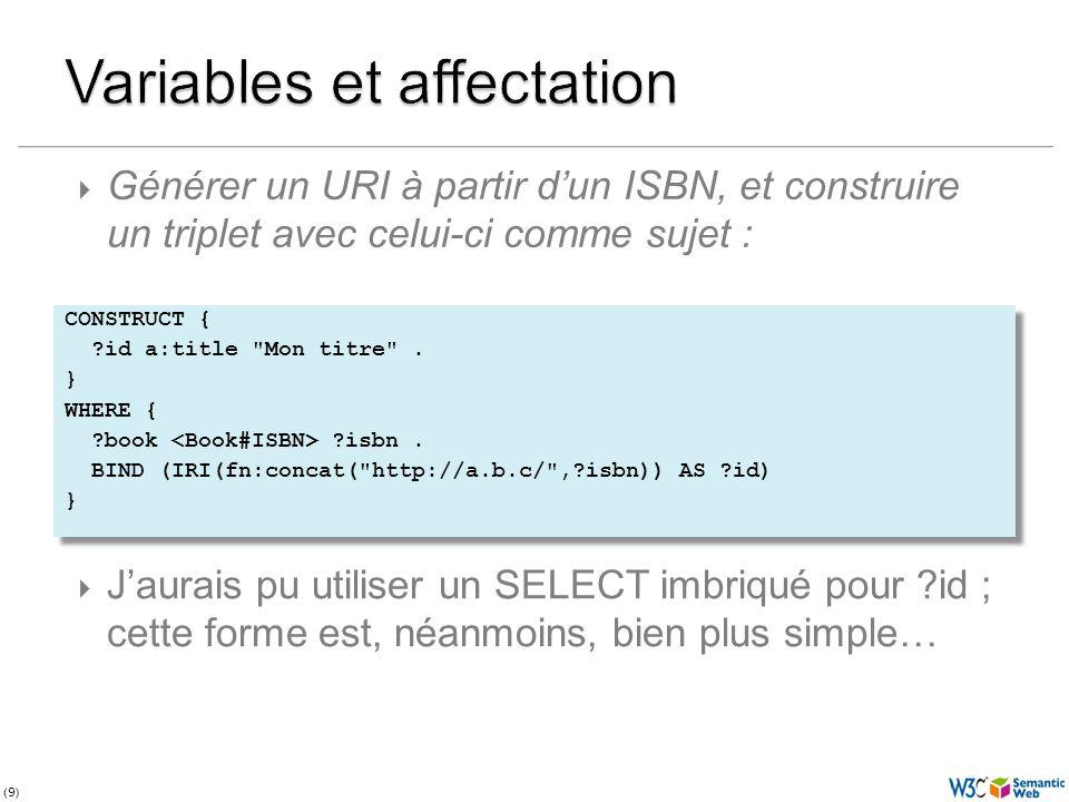(30) Un système CMS important Génère des pages avec RDFa Des millions de triplets générés !