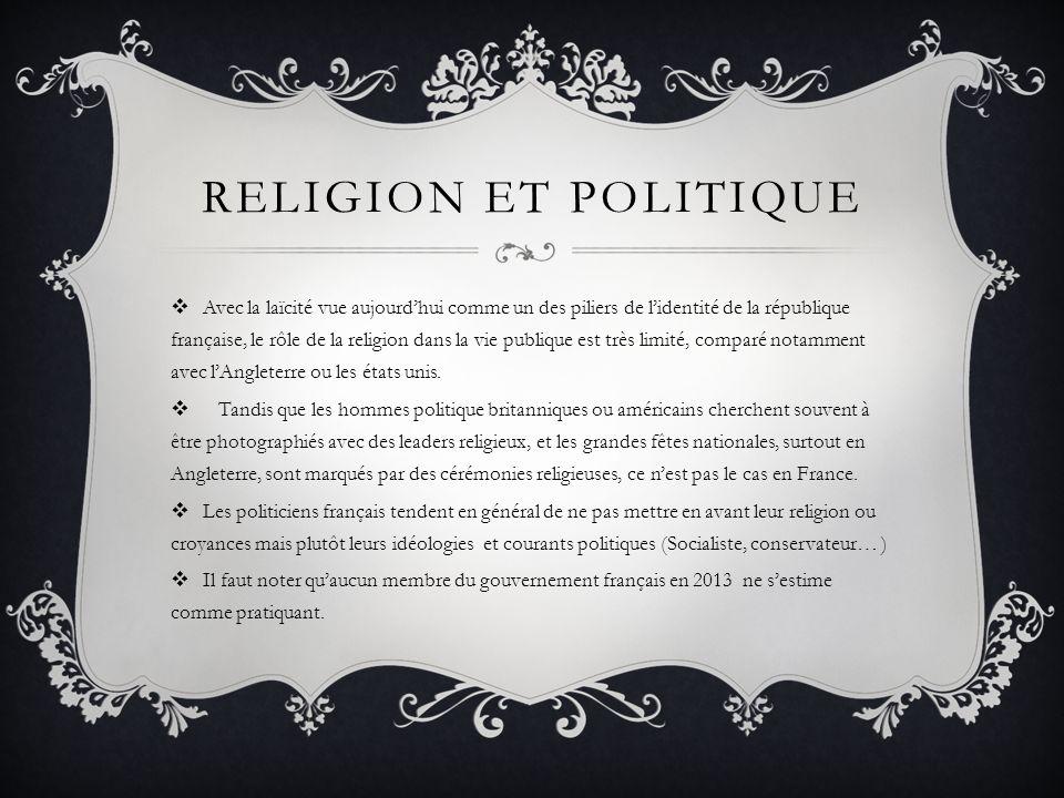 RELIGION ET POLITIQUE Avec la laïcité vue aujourdhui comme un des piliers de lidentité de la république française, le rôle de la religion dans la vie