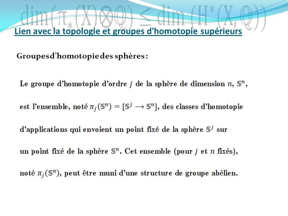 Groupes dhomotopie des sphères : Lien avec la topologie et groupes d'homotopie supérieurs