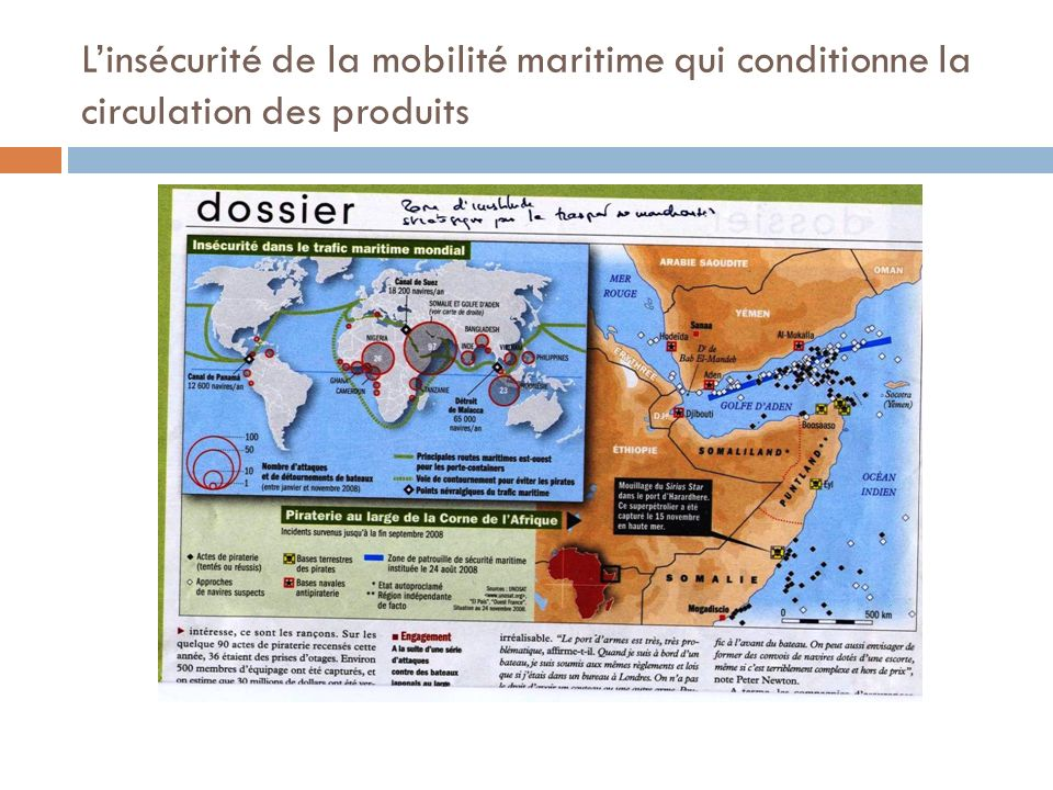 Linsécurité de la mobilité maritime qui conditionne la circulation des produits