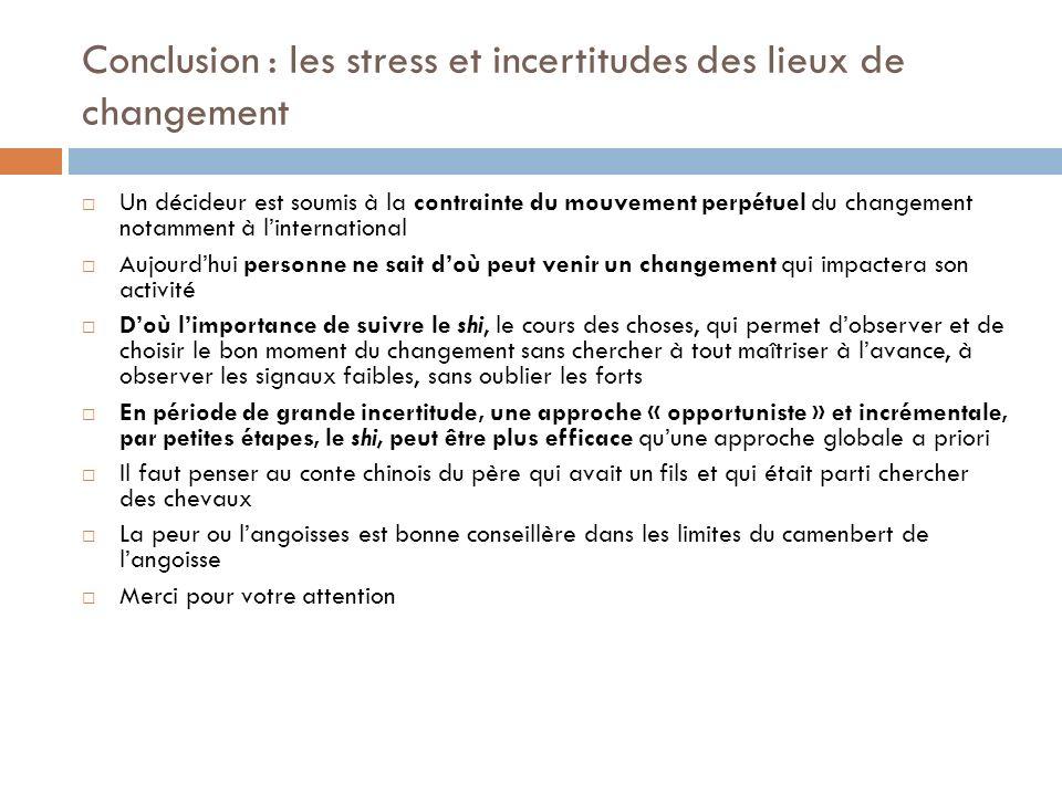 Conclusion : les stress et incertitudes des lieux de changement Un décideur est soumis à la contrainte du mouvement perpétuel du changement notamment