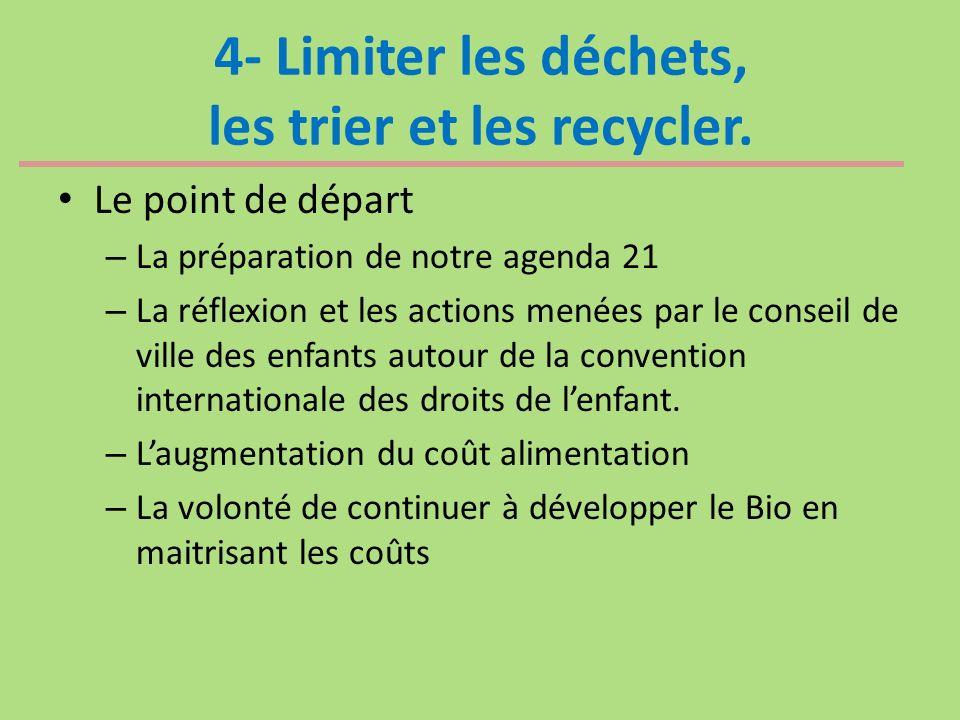 4- Limiter les déchets, les trier et les recycler. Le point de départ – La préparation de notre agenda 21 – La réflexion et les actions menées par le