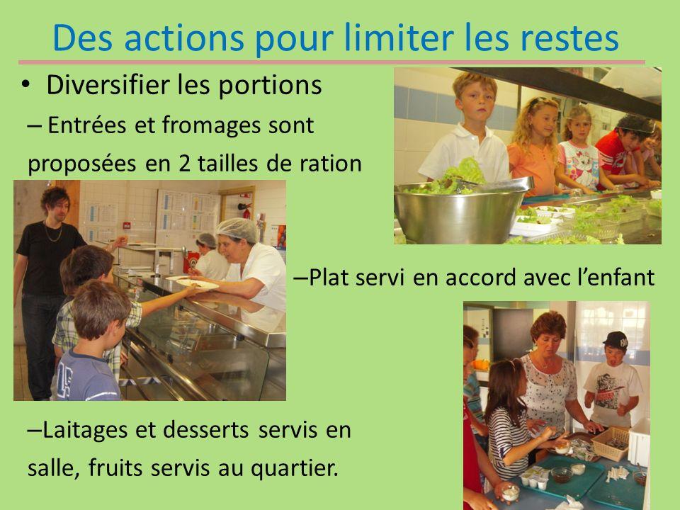 Des actions pour limiter les restes Diversifier les portions – Entrées et fromages sont proposées en 2 tailles de ration – Plat servi en accord avec l