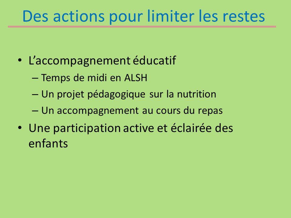Laccompagnement éducatif – Temps de midi en ALSH – Un projet pédagogique sur la nutrition – Un accompagnement au cours du repas Une participation acti