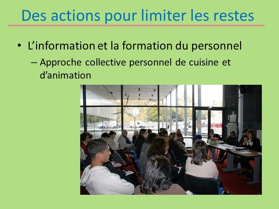 Linformation et la formation du personnel – Approche collective personnel de cuisine et danimation Des actions pour limiter les restes
