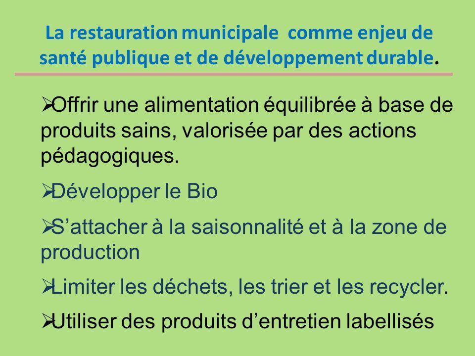 La restauration municipale comme enjeu de santé publique et de développement durable. Offrir une alimentation équilibrée à base de produits sains, val