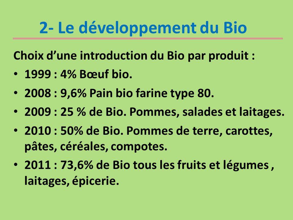 2- Le développement du Bio Choix dune introduction du Bio par produit : 1999 : 4% Bœuf bio. 2008 : 9,6% Pain bio farine type 80. 2009 : 25 % de Bio. P