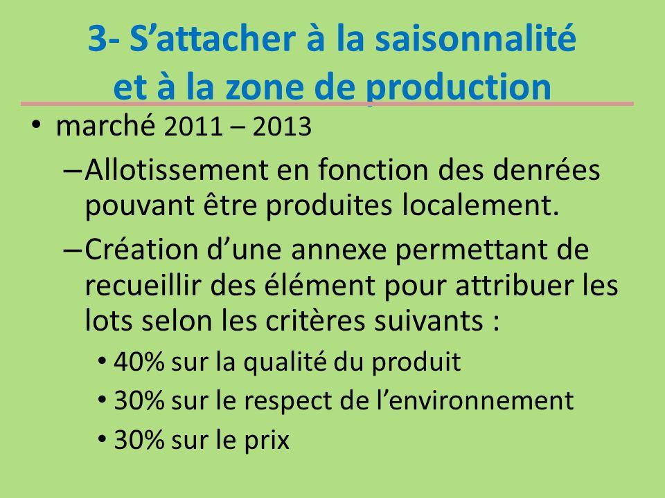3- Sattacher à la saisonnalité et à la zone de production marché 2011 – 2013 – Allotissement en fonction des denrées pouvant être produites localement.