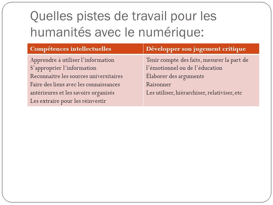 Quelles pistes de travail pour les humanités avec le numérique: Compétences intellectuellesDévelopper son jugement critique Apprendre à utiliser linfo