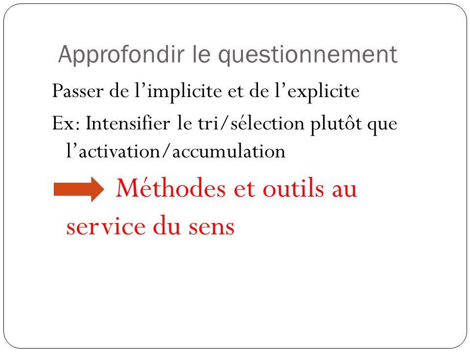 Approfondir le questionnement Passer de limplicite et de lexplicite Ex: Intensifier le tri/sélection plutôt que lactivation/accumulation Méthodes et outils au service du sens