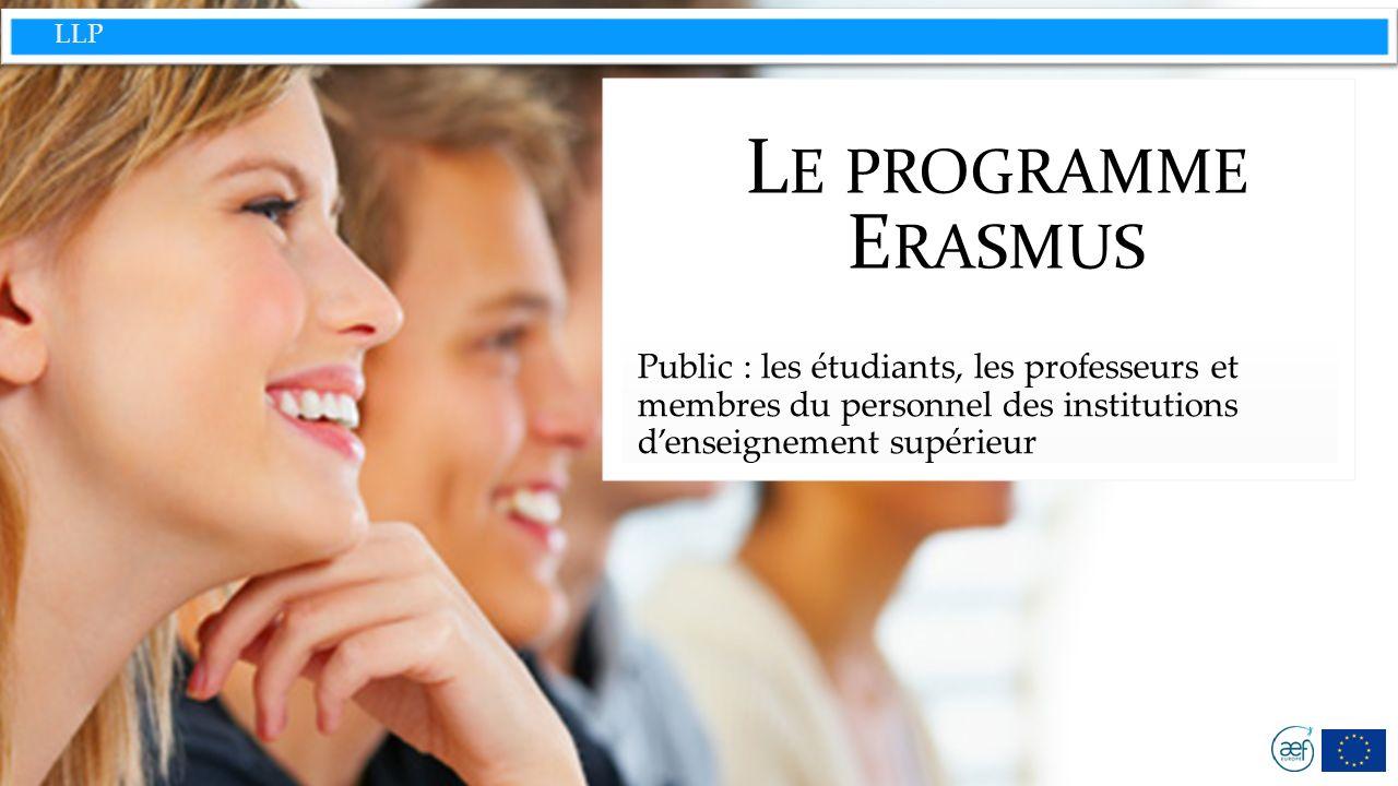 LLP Erasmus : un objectif 2020 de 20% de diplômés ayant bénéficié dun séjour détudes ou dun stage à létranger Soutenir la réussite d un espace européen de l enseignement supérieur.