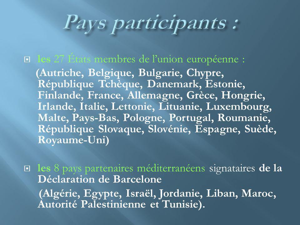 les 27 États membres de lunion européenne : (Autriche, Belgique, Bulgarie, Chypre, République Tchèque, Danemark, Estonie, Finlande, France, Allemagne,