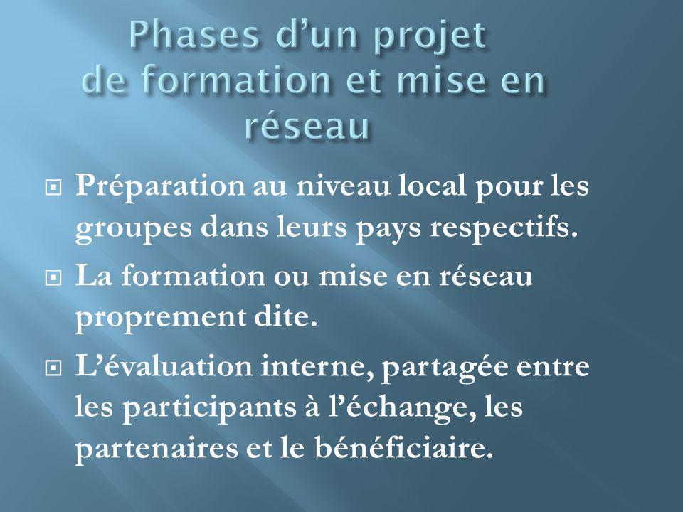 Préparation au niveau local pour les groupes dans leurs pays respectifs. La formation ou mise en réseau proprement dite. Lévaluation interne, partagée