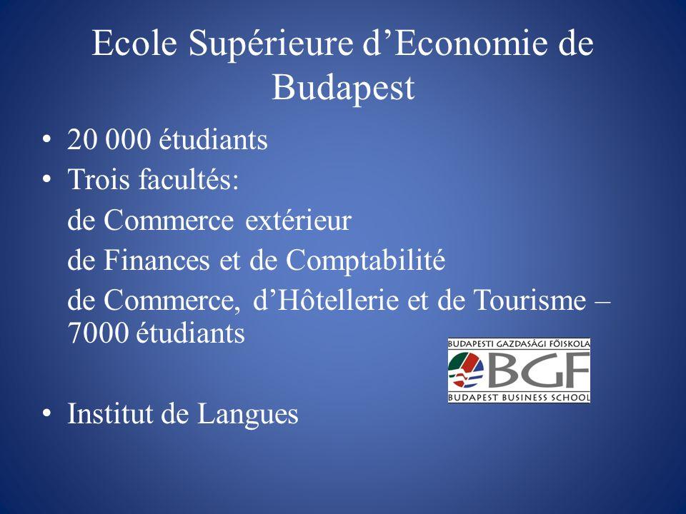 Ecole Supérieure dEconomie de Budapest 20 000 étudiants Trois facultés: de Commerce extérieur de Finances et de Comptabilité de Commerce, dHôtellerie et de Tourisme – 7000 étudiants Institut de Langues